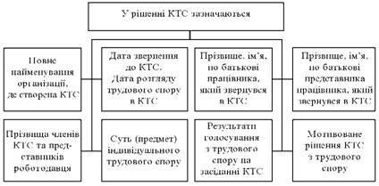 образец протокол заседания инвентаризационной комиссии